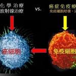 癌症治療新契機-癌症免疫療法