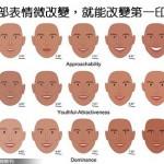 臉部首因效應研究 發現什麼樣的表情具有吸引力?