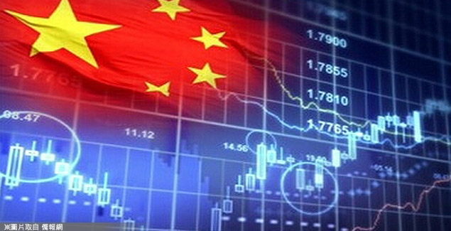 如何投資中國股市獲利?
