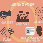 社會企業的發展─應受重視,但不可濫用
