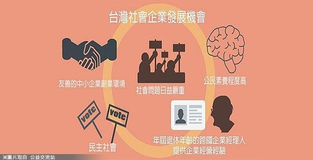 20140825_王秉鈞_短評_社會企業的發展─應受重視,但不可濫用