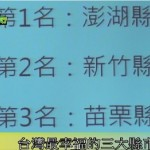 台灣最幸福的三大縣市?