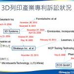 3D列印該注意的智慧財產權