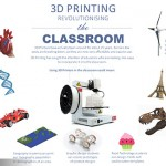 3D 列印機讓創意數位化充滿新的可能