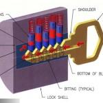 150美金製做的3D列印設備可以快速打開保險箱
