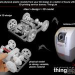 3D列印為STEM+教育帶來革命