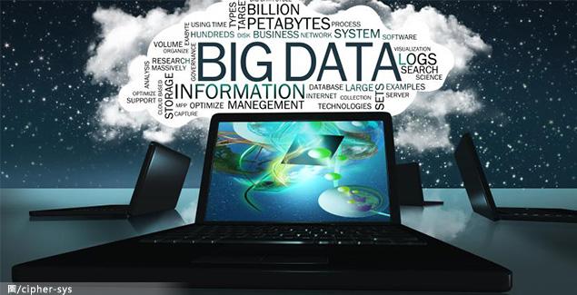 馬雲看準「巨量資料」的前景