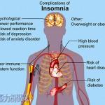 失眠會不會影響經濟成長率?