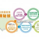 立足台灣 如何接軌海外電商新世界?