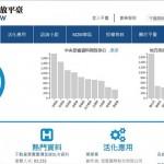 推動政府資料開放 台灣奪全球第一