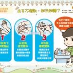 洗手不擦乾,越洗越髒?|全民愛健康 預防篇5