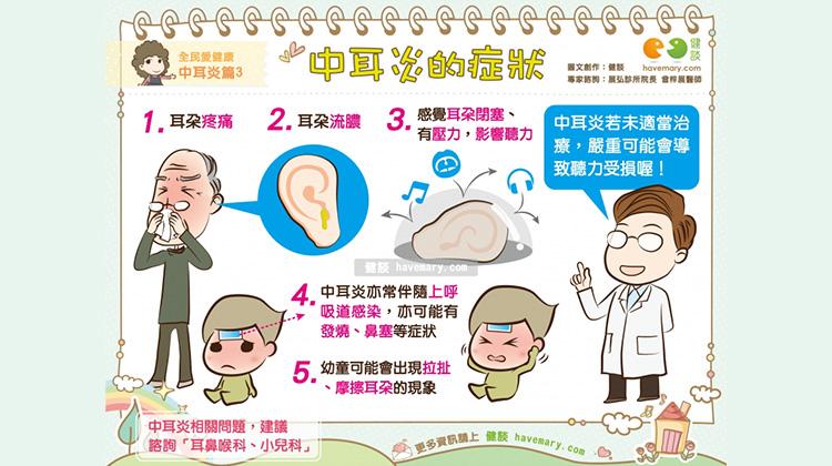 中耳炎的症狀 全民愛健康 中耳炎篇3