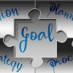 文創產業的規劃概念