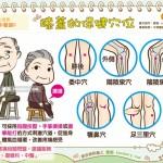 膝蓋的保健穴位|上班族 中醫篇8