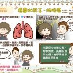 隱藏的殺手-肺腺癌|認識癌症 肺癌篇4