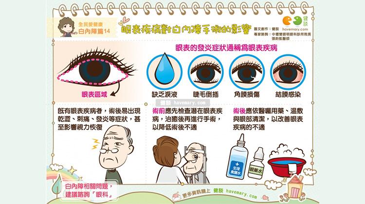 眼表疾病對白內障手術的影響 全民愛健康 白內障篇14