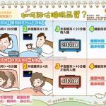 如何評估睡眠品質|全民愛健康 睡眠篇25