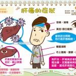肝癌的症狀|認識癌症 肝癌篇3