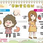孕期常見症狀|媽媽族 孕期篇3