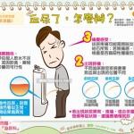 血尿了,怎麼辦?|全民愛健康 尿液篇2