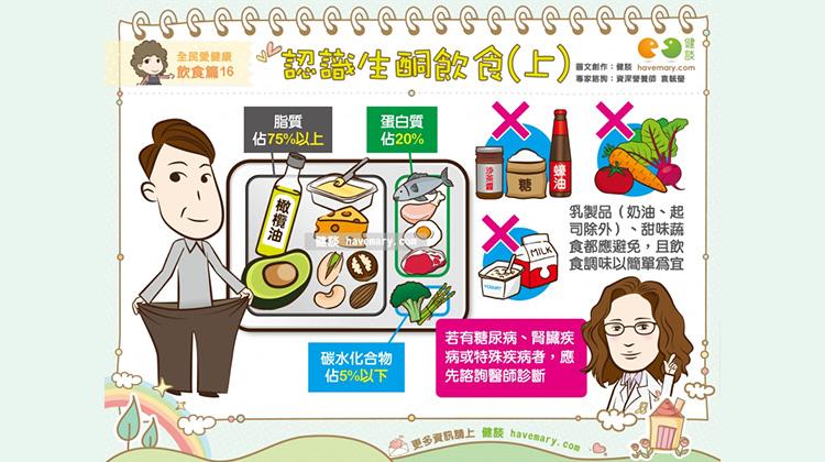 認識生酮飲食(上)|全民愛健康 飲食篇16
