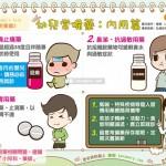 幼兒常備藥:內用篇|Baby's talk 用藥篇2