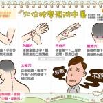 穴位按摩預防中暑|全民愛健康 中暑篇6