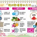 預防熱傷害的方法|全民愛健康 中暑篇4