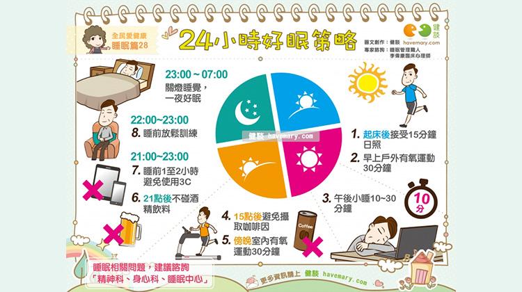 健康睡眠_24小時好眠策略|全民愛健康 睡眠篇28 | 草根影響力新視野