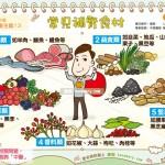 常見補腎食材|中醫 養生篇13