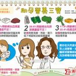 助孕營養三寶|全民愛健康 保健品篇4