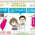 漫漫健康 /A肝疫苗107年開放幼兒免費接種|認識疾病 肝炎篇14