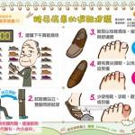 糖尿病患的選鞋建議|認識疾病 糖尿病篇19