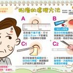 粉瘤的處理方法|全民愛健康 粉瘤篇1