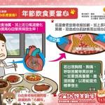 年節飲食要當心|三高族 心肌梗塞篇5