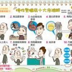 慢性腎臟病十大危險群|全民愛健康 腎臟病篇13