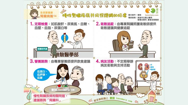 慢性腎臟疾病共同照護網的好處|全民愛健康 腎臟病篇14
