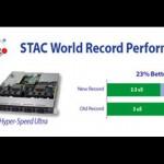 美超微、Red Hat和Solarflare取得創紀錄性能