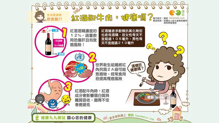 紅酒配牛肉,健康嗎?|全民愛健康 飲食篇27