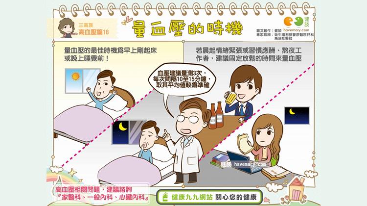 量血壓的時機|三高族 高血壓篇18