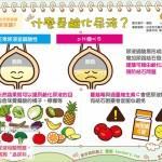 什麼是鹼化尿液?|全民愛健康 尿液篇3