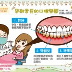 孕期常見的口腔問題|全民愛健康 口腔篇9