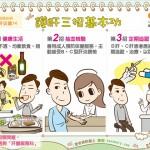 護肝三招基本功|認識疾病 肝炎篇14