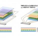 香港科學園園區公司晶門科技推出創新集成晶片技術