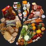 什麼食物最適合運動員
