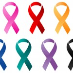 可能讓你患癌症的七件事