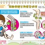 認識骨髓炎與感染途徑
