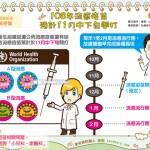108年流感疫苗預計11月中下旬開打
