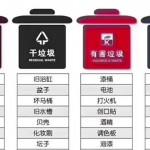 中國的垃圾分類