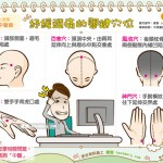 紓緩頭痛的關鍵穴位